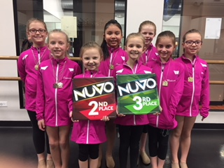 Nuvo Competition and Convention